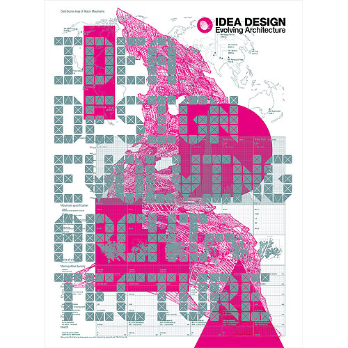 Idea Design: Evolving Architecture